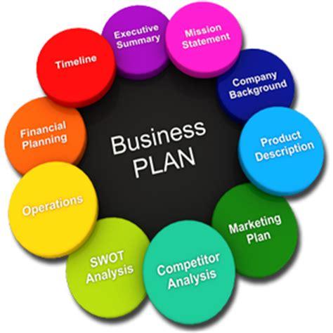 business plan 102208 - Michigan Housing & Investment, LLC